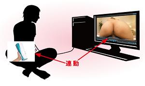 動画と連動できるオナホールイメージ